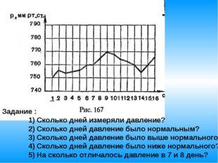 Задание : 1) Сколько дней измеряли давление? 2) Сколько дней давление было но