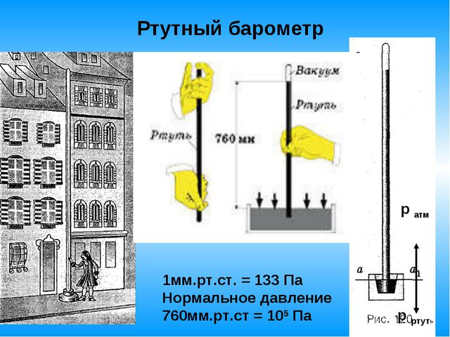 Ртутный барометр р атм р ртуть 1мм.рт.ст. = 133 Па Нормальное давление 760мм....