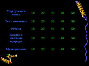 Мир русского языка1020304050 Все о животных1020304050 Ребусы1020