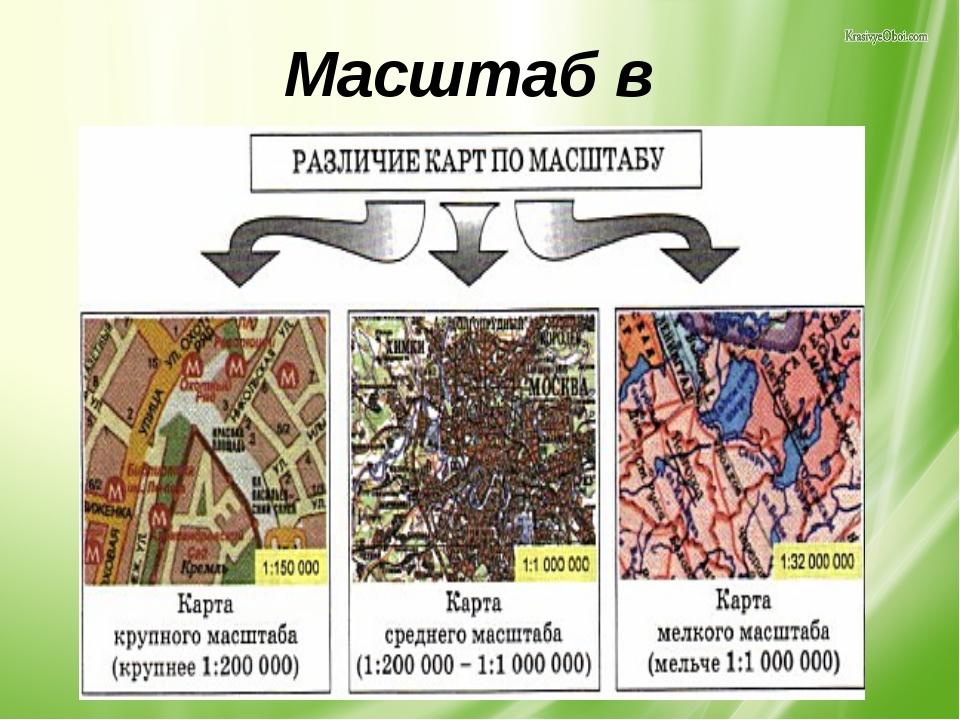 Масштаб в географии