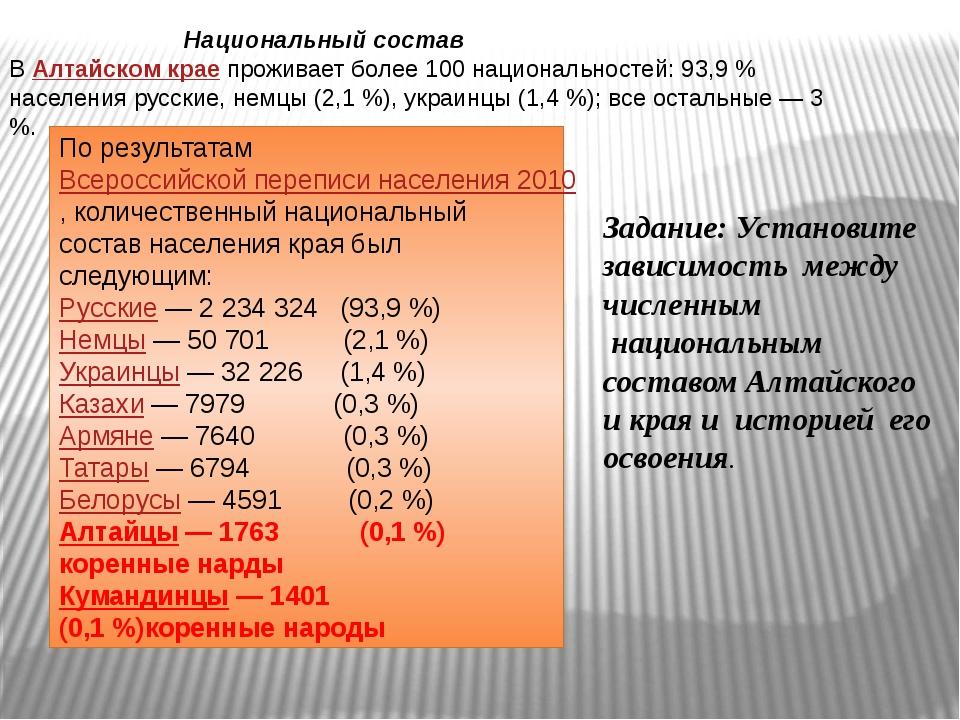 Национальный состав В Алтайском крае проживает более 100 национальностей: 93...