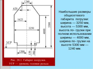 Наибольшие размеры общесетевого габарита погрузки: ширина — 3250 мм, высота —