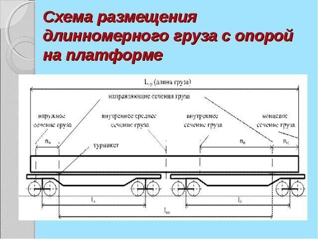 Схема размещения длинномерного груза с опорой на платформе