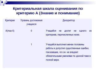 Критериальная шкала оценивания по критерию А (Знание и понимание) Критерии