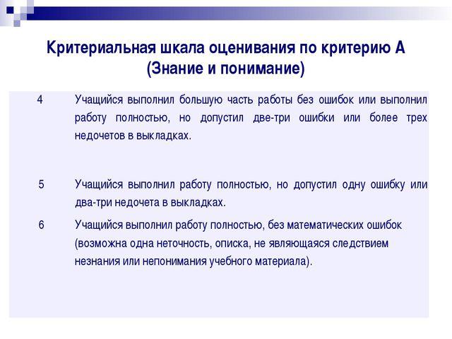 Критериальная шкала оценивания по критерию А (Знание и понимание) 4   Учащ...