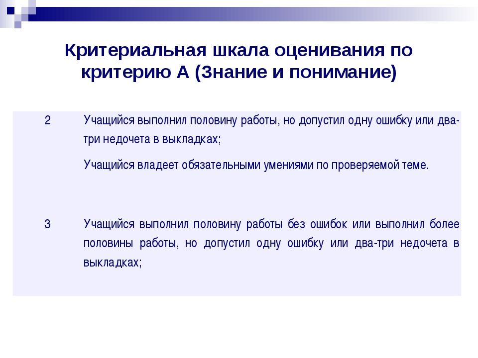 Критериальная шкала оценивания по критерию А (Знание и понимание) 2  Учащийс...