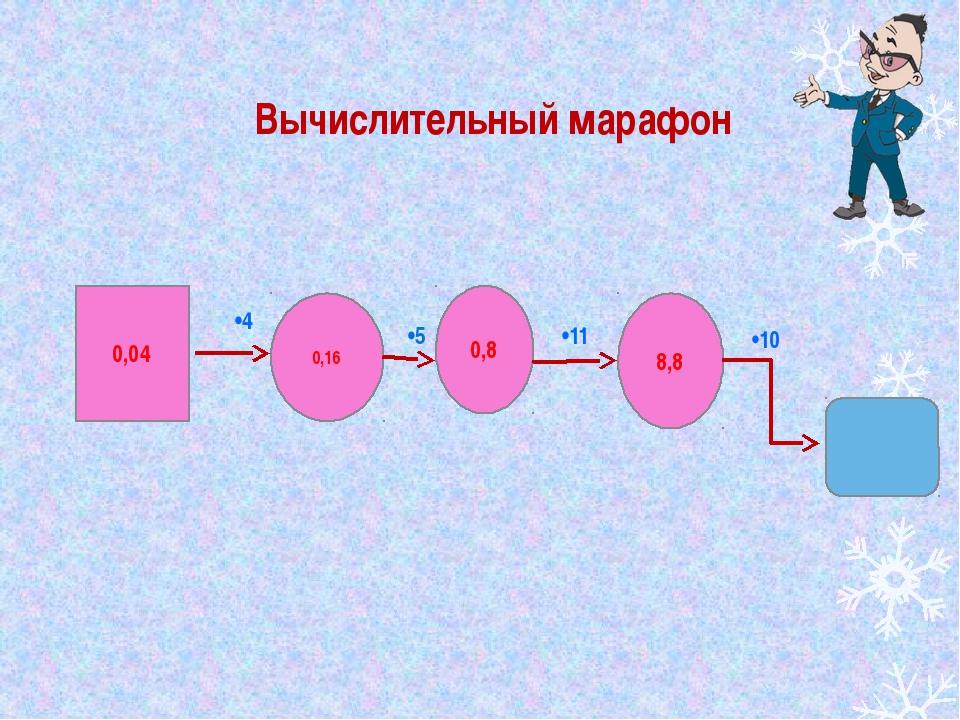 Вычислительный марафон 0,04 0,16 0,8 8,8 •4 •5 •11 •10
