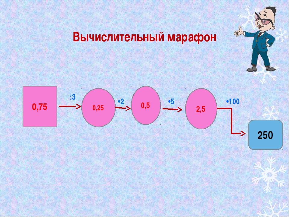 Вычислительный марафон 0,75 0,25 0,5 2,5 250 :3 •2 •5 •100