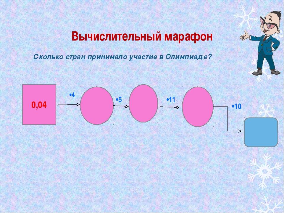 Вычислительный марафон 0,04 •4 •5 •11 •10 Сколько стран принимало участие в О...