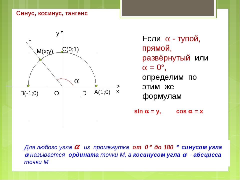 Если  - тупой, прямой, развёрнутый или  = 0, определим по этим же формулам...