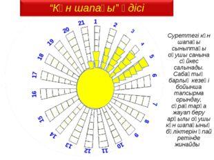 1 3 4 9 7 8 10 11 13 12 14 15 17 16 18 21 19 20 Суреттегі күн шапағы сыныптағ