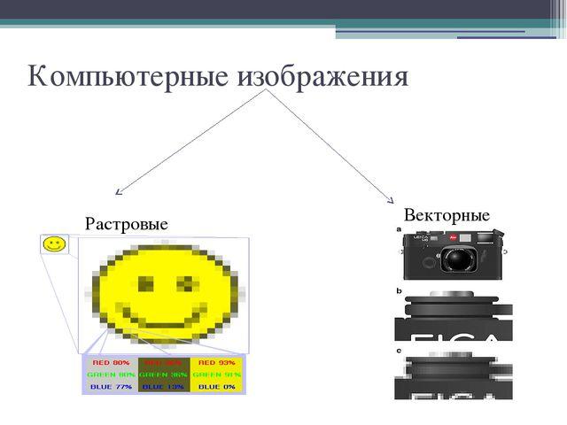 Компьютерные изображения