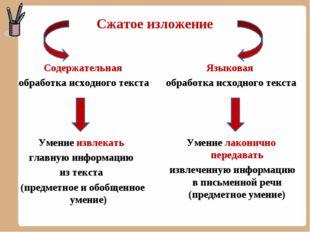Сжатое изложение Содержательная обработка исходного текста Умение извлекать г