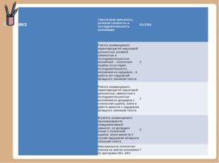 ИК3Смысловая цельность, речевая связность и последовательность изложенияБАЛ