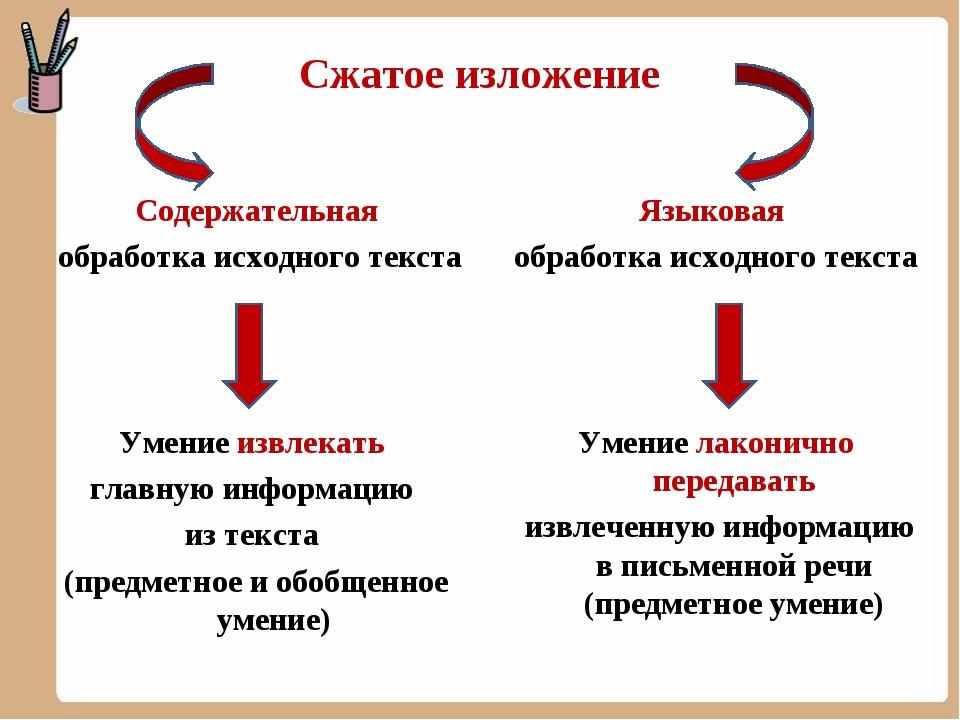 Сжатое изложение Содержательная обработка исходного текста Умение извлекать г...