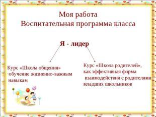Моя работа Воспитательная программа класса Я - лидер Курс «Школа общения» обу