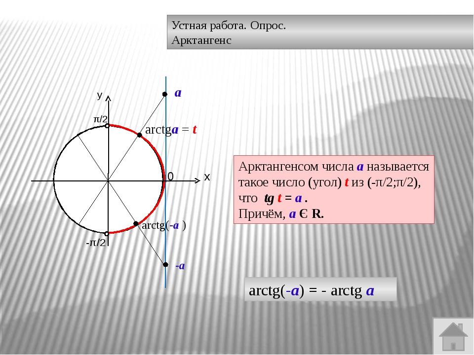 Устная работа. Опрос. Арккотангенс у х 0 π arcctg а = t Арккотангенсом числа...