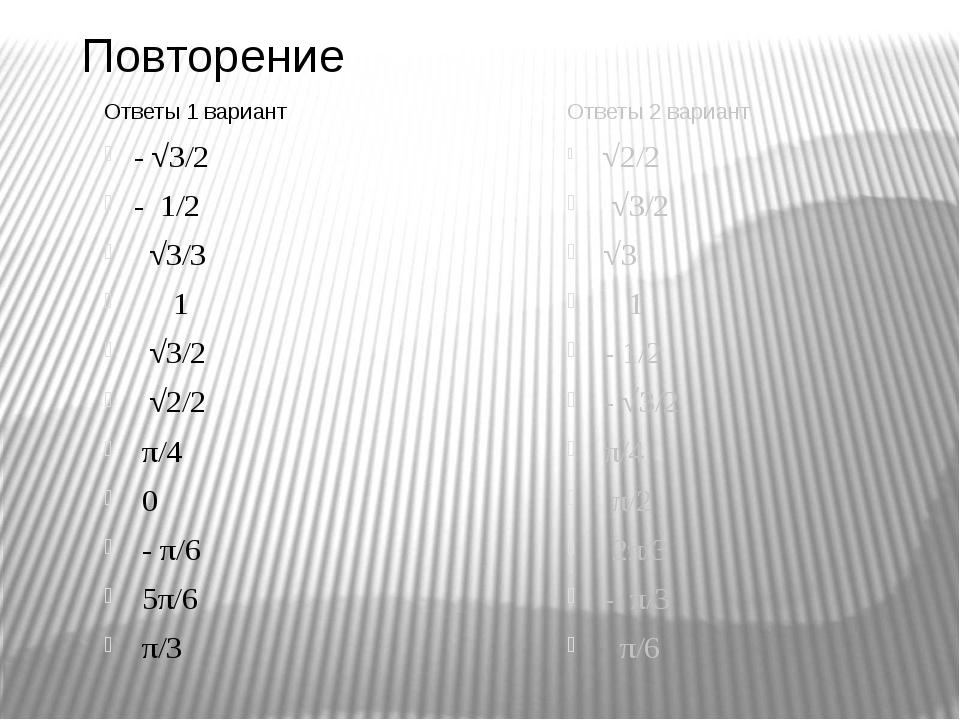 Методы решения тригонометрических уравнений 1.Сводимые к квадратным Решаются...