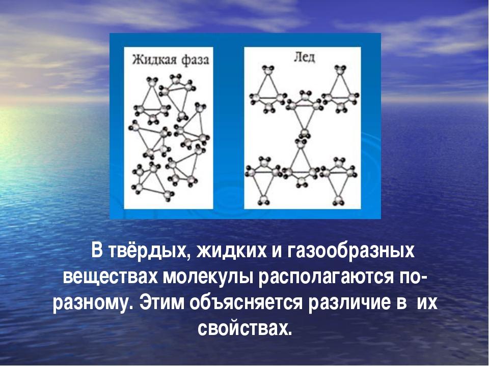 В твёрдых, жидких и газообразных веществах молекулы располагаются по-разному...