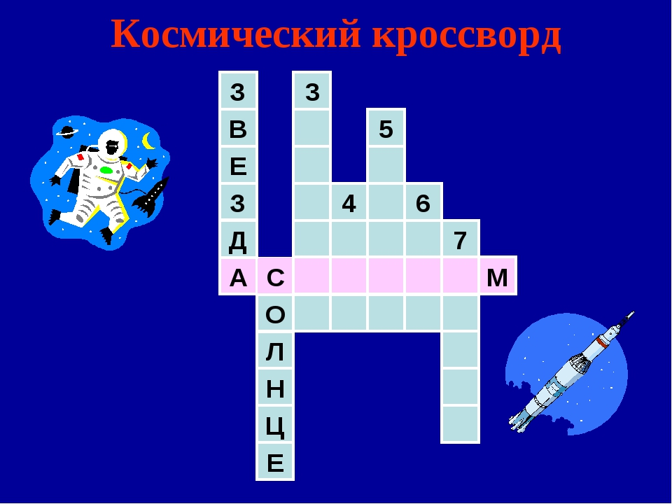 Космический кроссворд 7 А С М Н Л О З В Е З Д 3 Е Ц 6 5 4