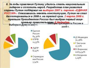 8. За годы правления Путину удалось стать национальным лидером и сплотить нар