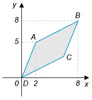 http://ege.yandex.ru/media/math_22_3_2.png