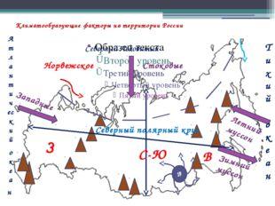 Климатообразующие факторы на территории России Атлантический океан Тихий океа
