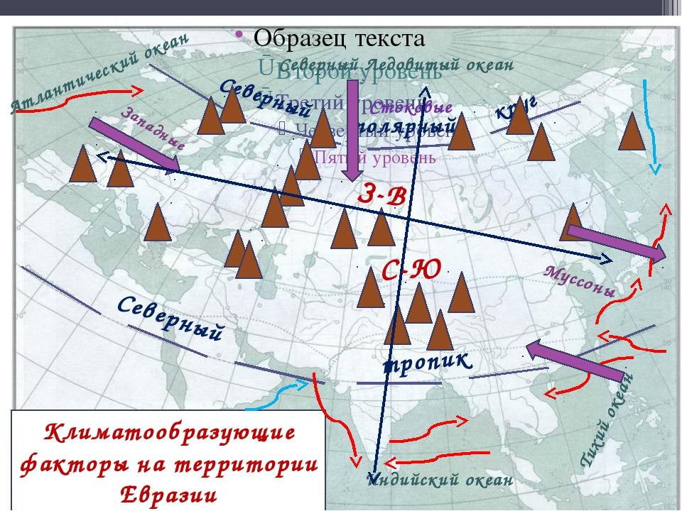 Климатообразующие факторы на территории Евразии Северный круг полярный Север...