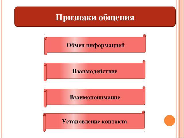 Признаки общения Обмен информацией Взаимодействие Взаимопонимание Установлени...