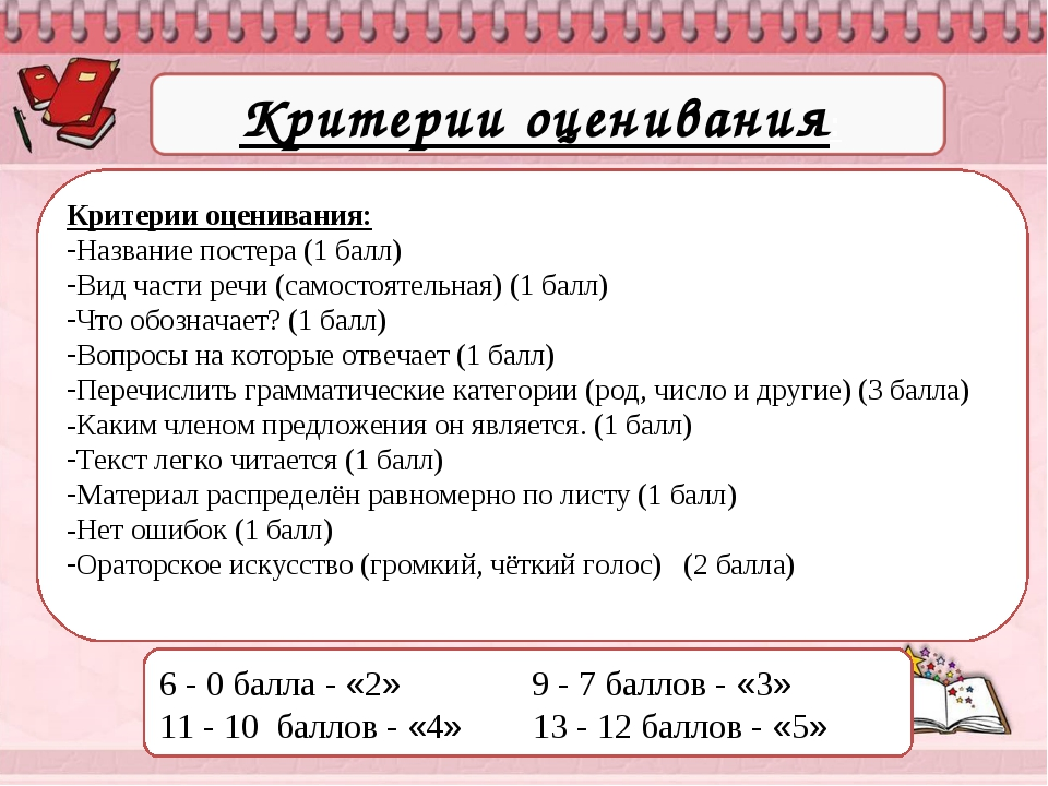 Критерии оценивания: Критерии оценивания: Название постера (1 балл) Вид части...