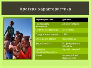 Краткая характеристика характеристика данные Численность населения 22 млнчело