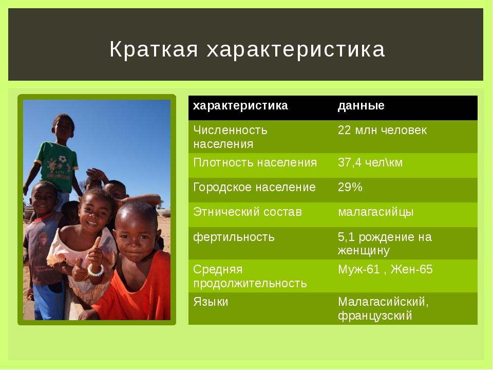Краткая характеристика характеристика данные Численность населения 22 млнчело...