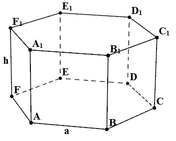 C:\Users\Мария\Desktop\Правильная_шестиугольная_призма.png