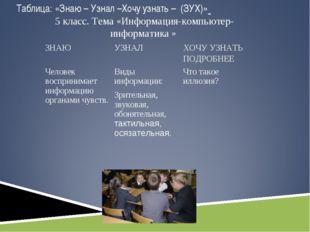 Таблица: «Знаю – Узнал –Хочу узнать – (ЗУХ)» 5 класс. Тема «Информация-компью