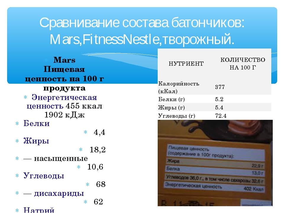 Mars Пищевая ценность на 100г продукта Mars Пищевая ценность на 100&nb...