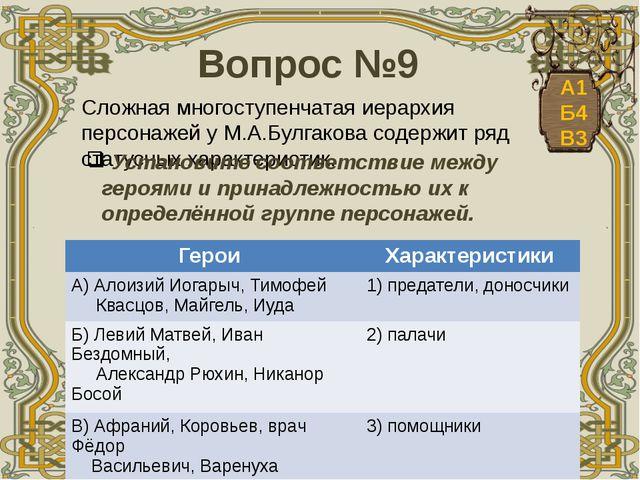 Вопрос №9 Сложная многоступенчатая иерархия персонажей у М.А.Булгакова содер...