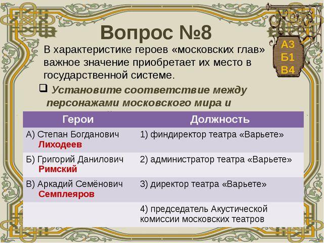 Вопрос №8 В характеристике героев «московских глав» важное значение приобрет...
