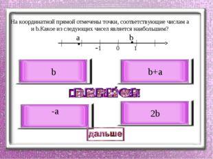 На координатной прямой отмечены точки, соответствующие числам а и b.Какое из