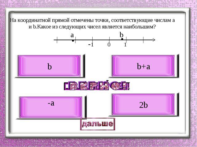 На координатной прямой отмечены точки, соответствующие числам а и b.Какое из...