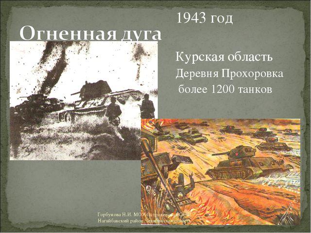 1943 год Курская область Деревня Прохоровка более 1200 танков Горбунова Н.И....