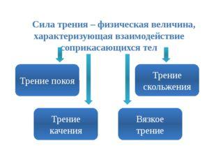 Сила трения – физическая величина, характеризующая взаимодействие соприкасаю