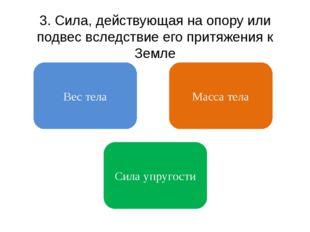 3. Сила, действующая на опору или подвес вследствие его притяжения к Земле Ве