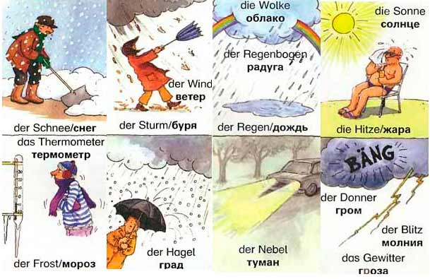 погода на немецком языке