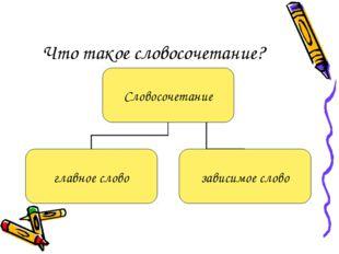 Что такое словосочетание?