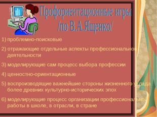 проблемно-поисковые 2) отражающие отдельные аспекты профессиональной деятельн
