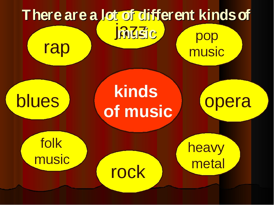there are different types of music So i've decided to create the biggest most comprehensive list of the different types of music genres out there this list of music types is going to take some time.