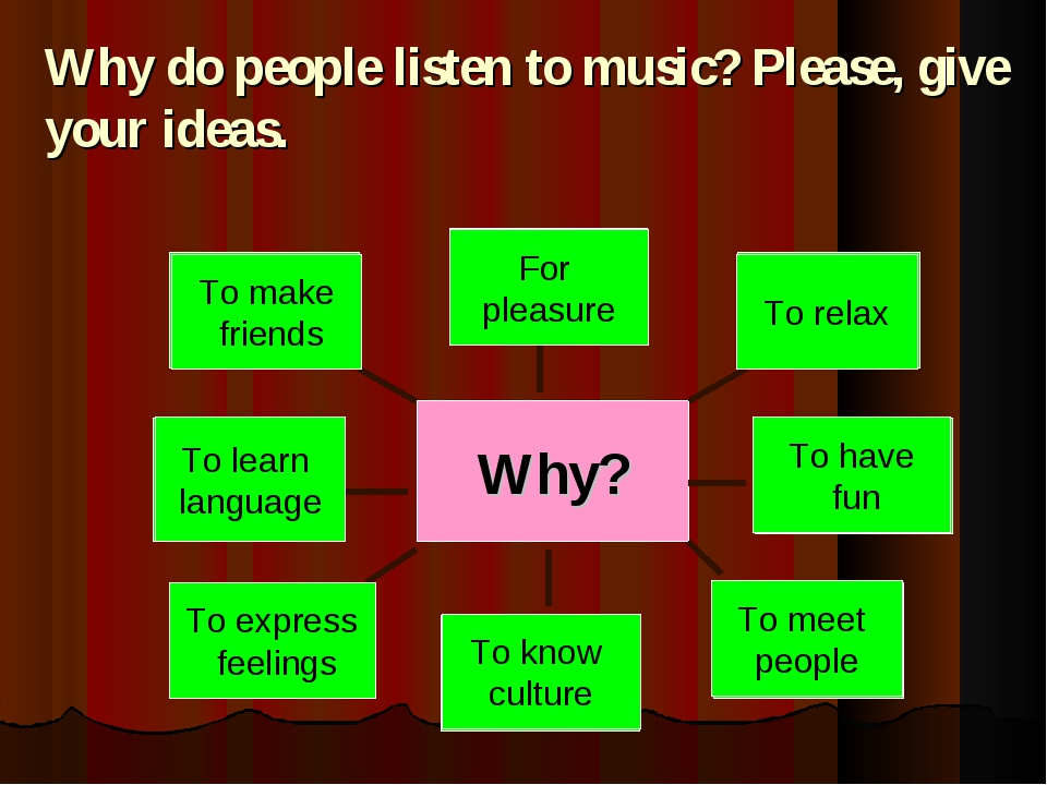Why do people listen to music? Please, give your ideas. Why? For pleasure To...