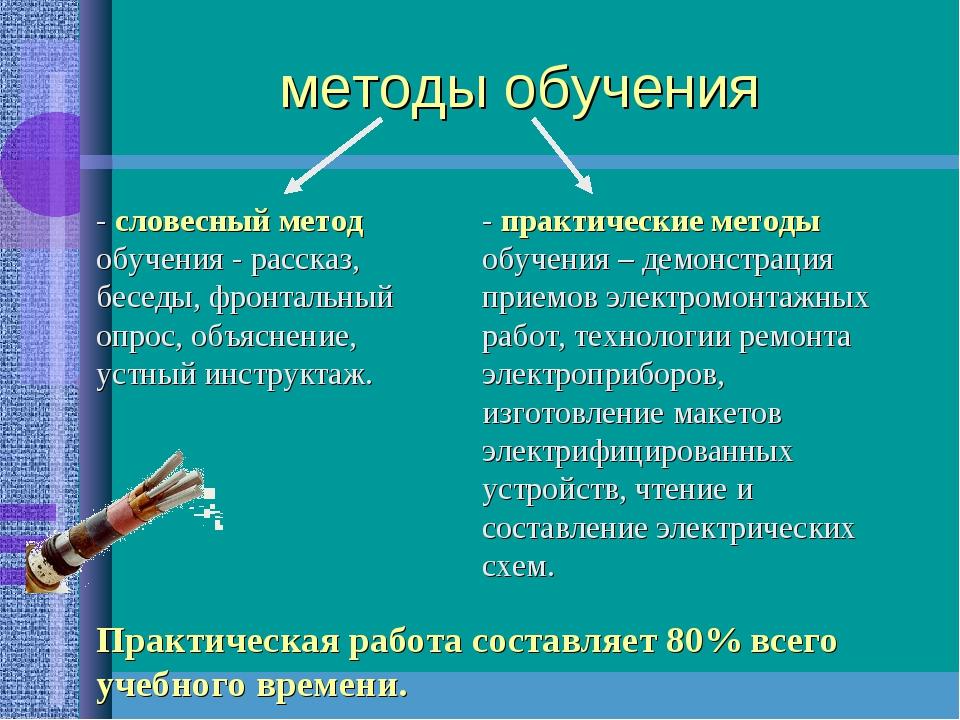 методы обучения - словесный метод обучения - рассказ, беседы, фронтальный опр...