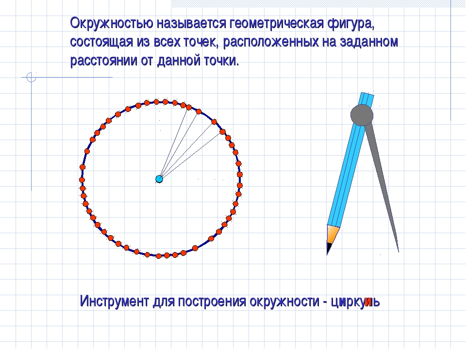 Окружностью называется геометрическая фигура, состоящая из всех точек, распол...