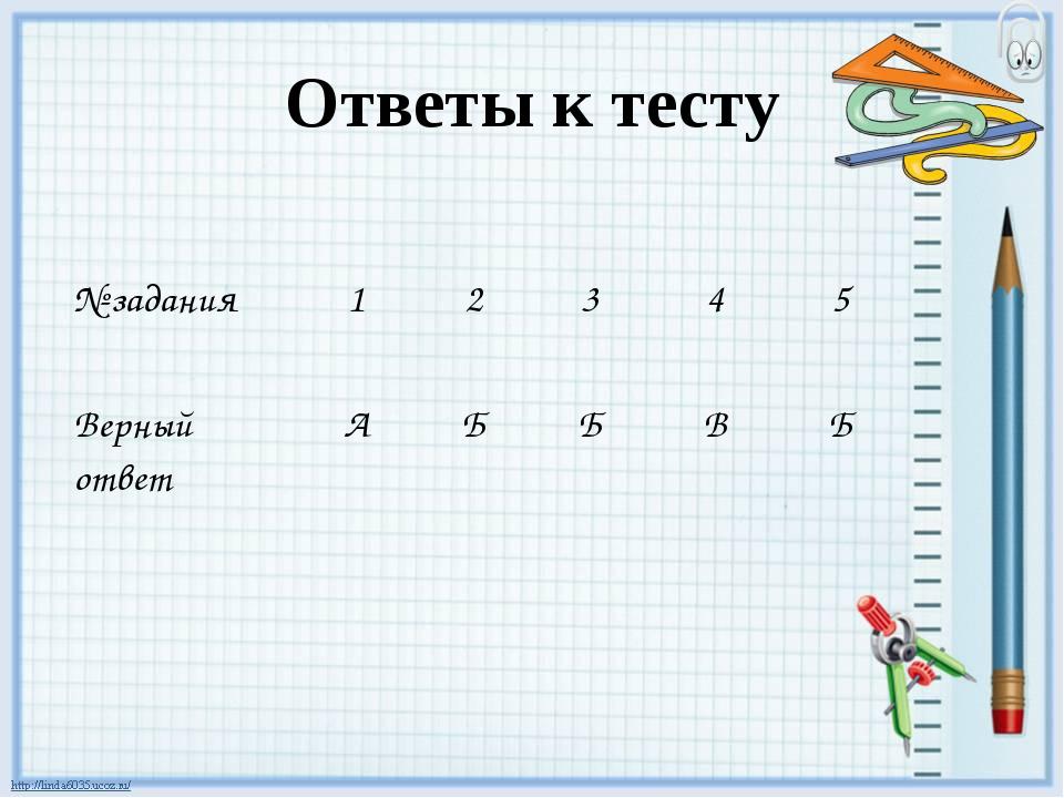 Ответы к тесту № задания 1 2 3 4 5 Верный ответ А Б Б В Б